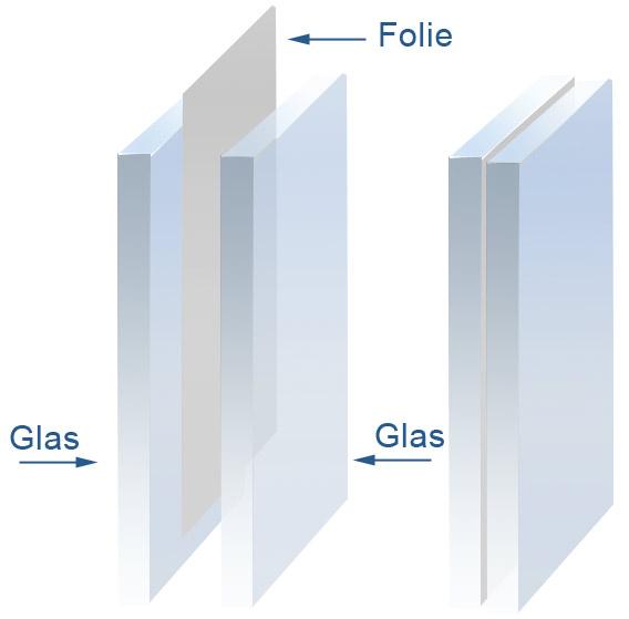 Beliebt Glas Light - Leichtes Glas mit hoher Wärmedämmung - FensterART FG53